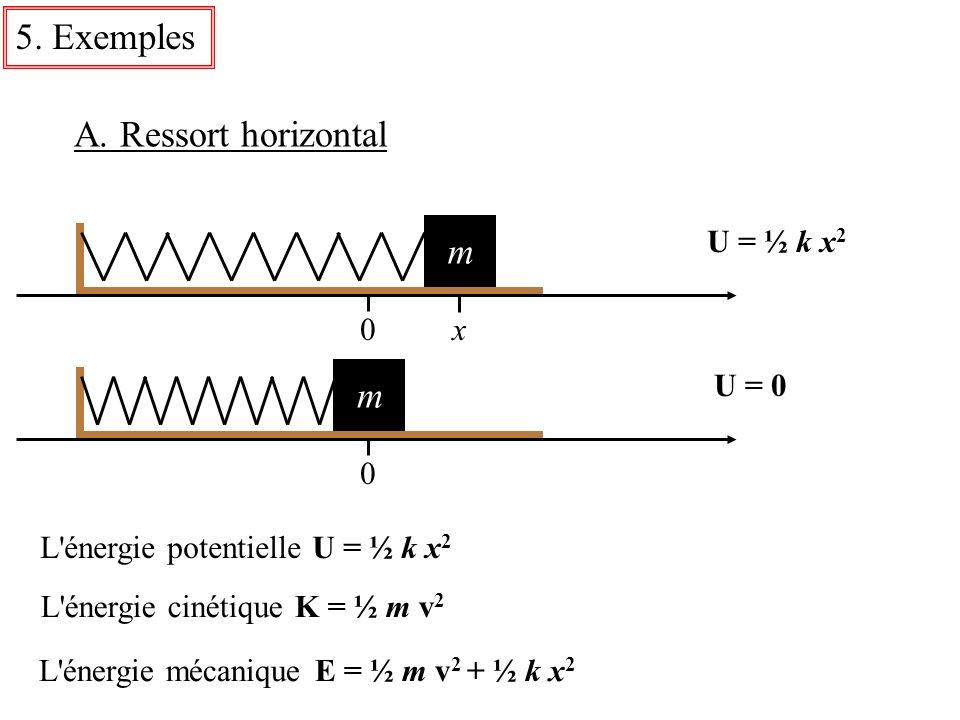 5. Exemples A. Ressort horizontal m m U = ½ k x2 x U = 0