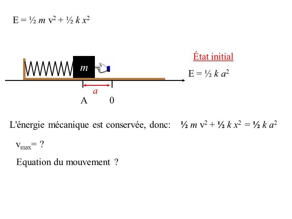 m E = ½ m v2 + ½ k x2 État initial A a E = ½ k a2
