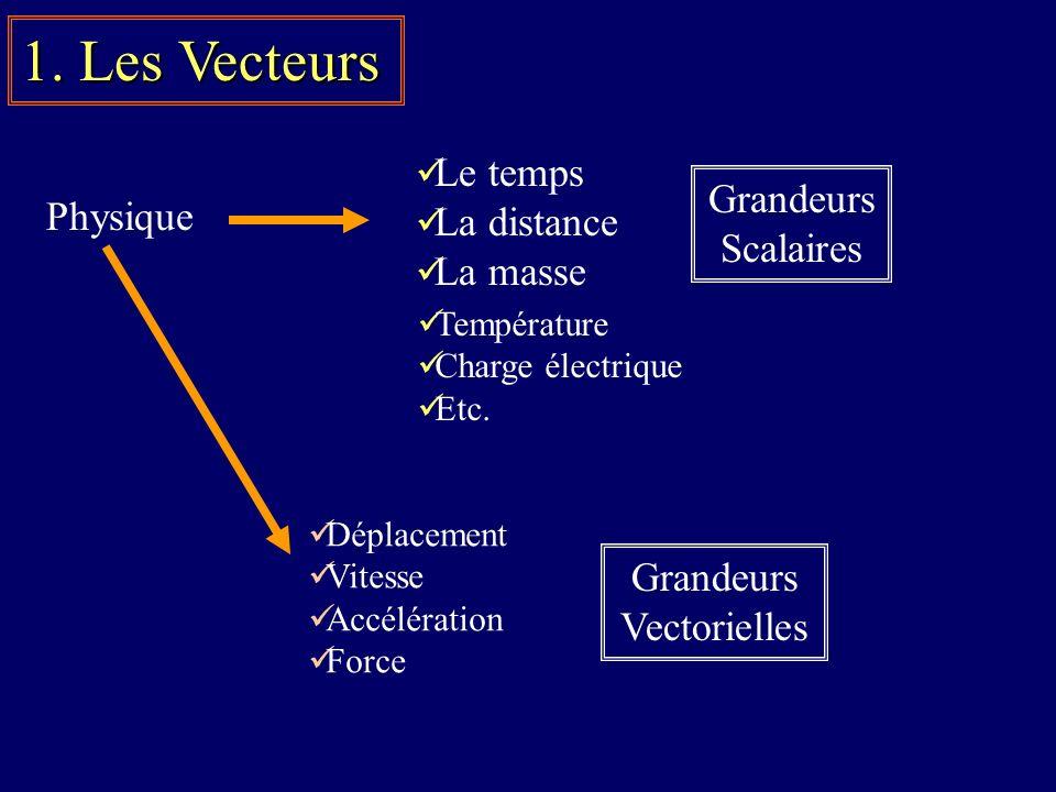1. Les Vecteurs Le temps La distance Grandeurs Physique La masse