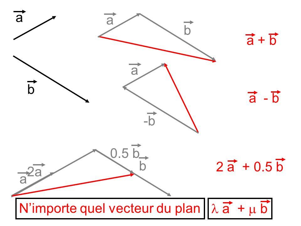 a b a b a + b a -b a - b 0.5 b 2a b 2 a + 0.5 b a N'importe quel vecteur du plan l a + m b