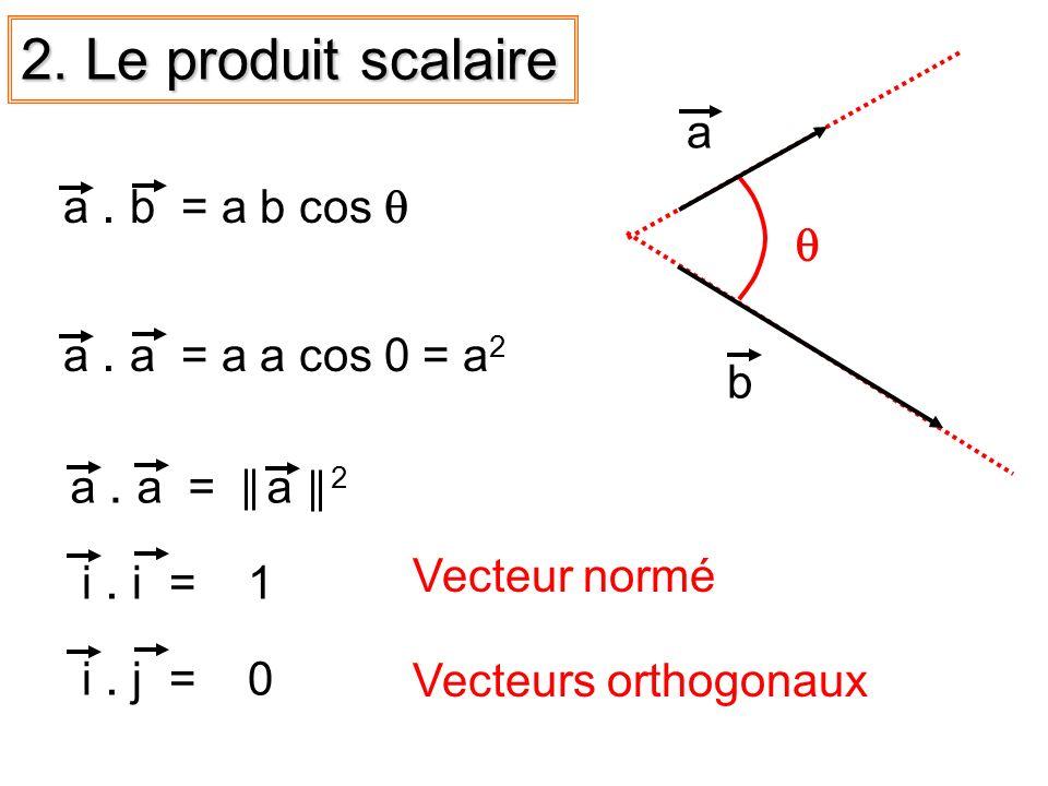 2. Le produit scalaire q a b a . b = a b cos q a . a = a a cos 0 = a2