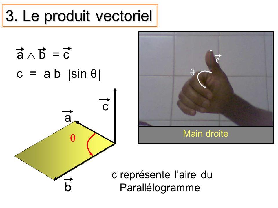 3. Le produit vectoriel a  b = c c = a b sin q c a b q
