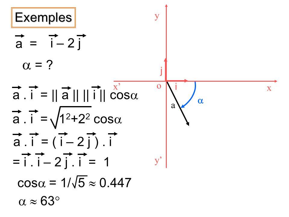 a = Exemples a = i – 2 j a . i = || a || || i || cosa