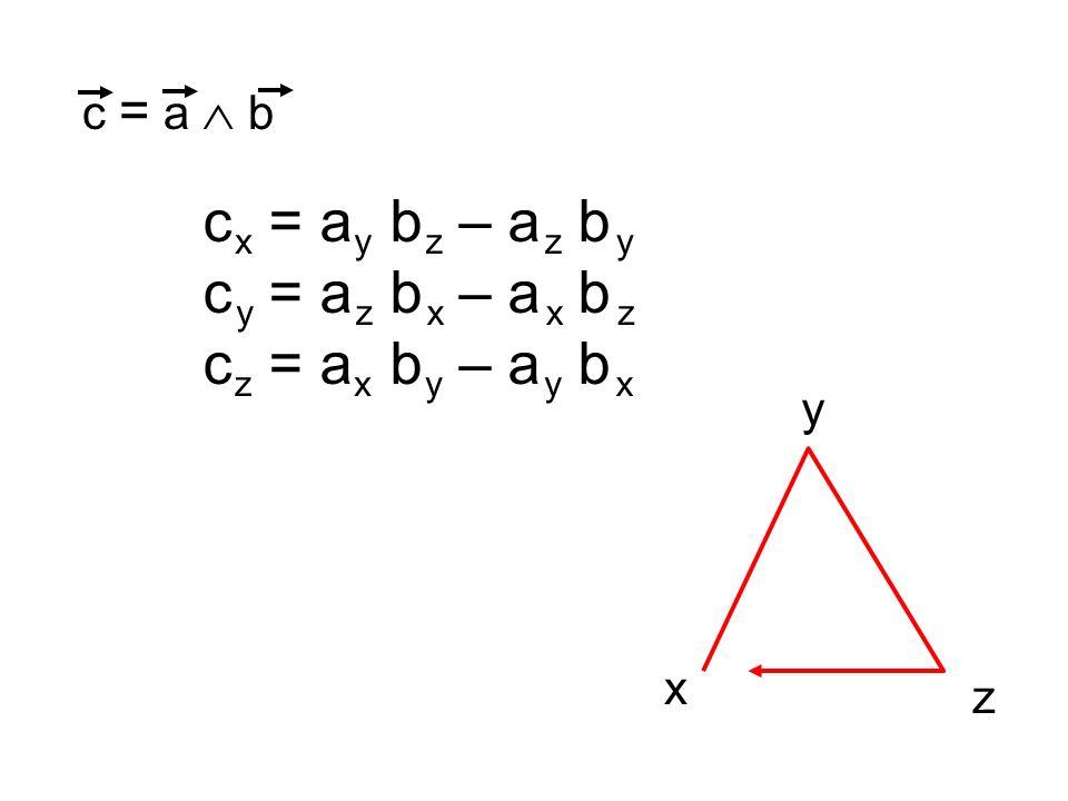 cx = ay bz – ay bz cy = az bx – az bx cz = ax by – ax by c = a  b y x