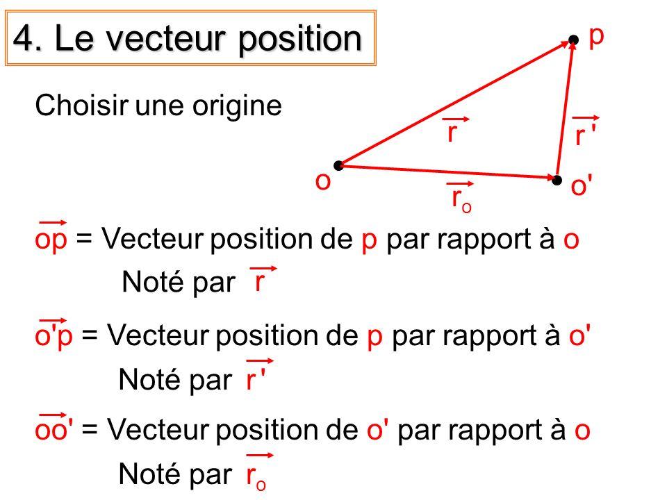 4. Le vecteur position p Choisir une origine r r o o ro