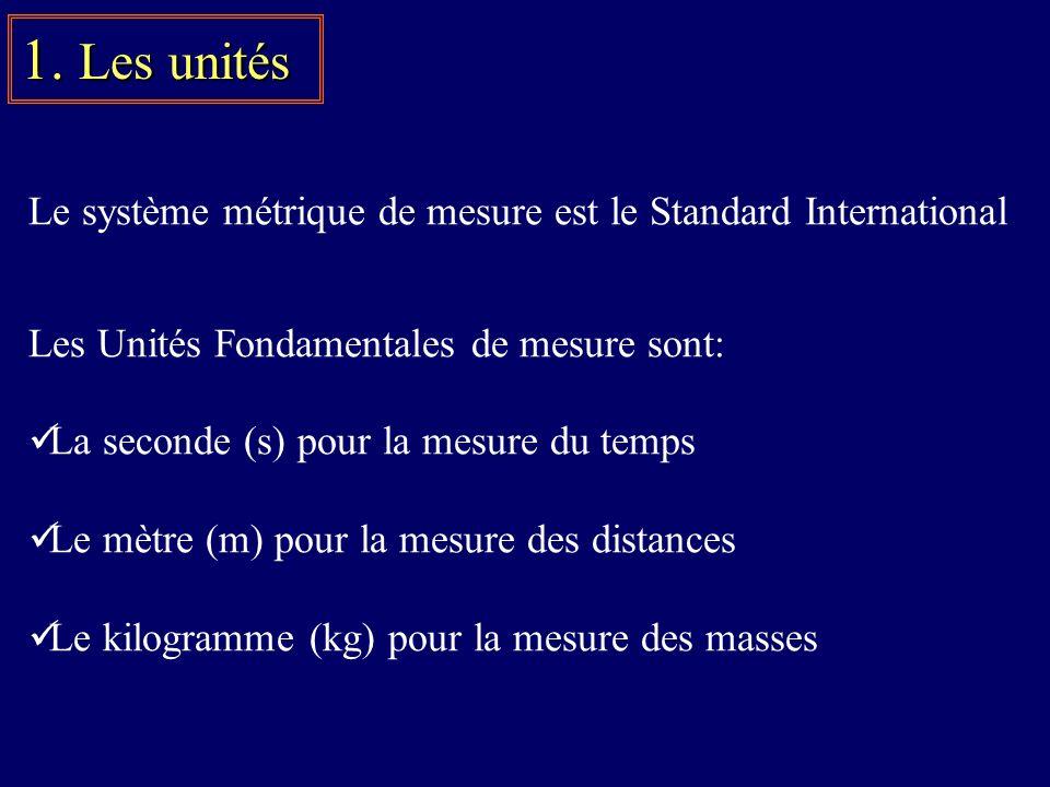 1. Les unités Le système métrique de mesure est le Standard International. Les Unités Fondamentales de mesure sont: