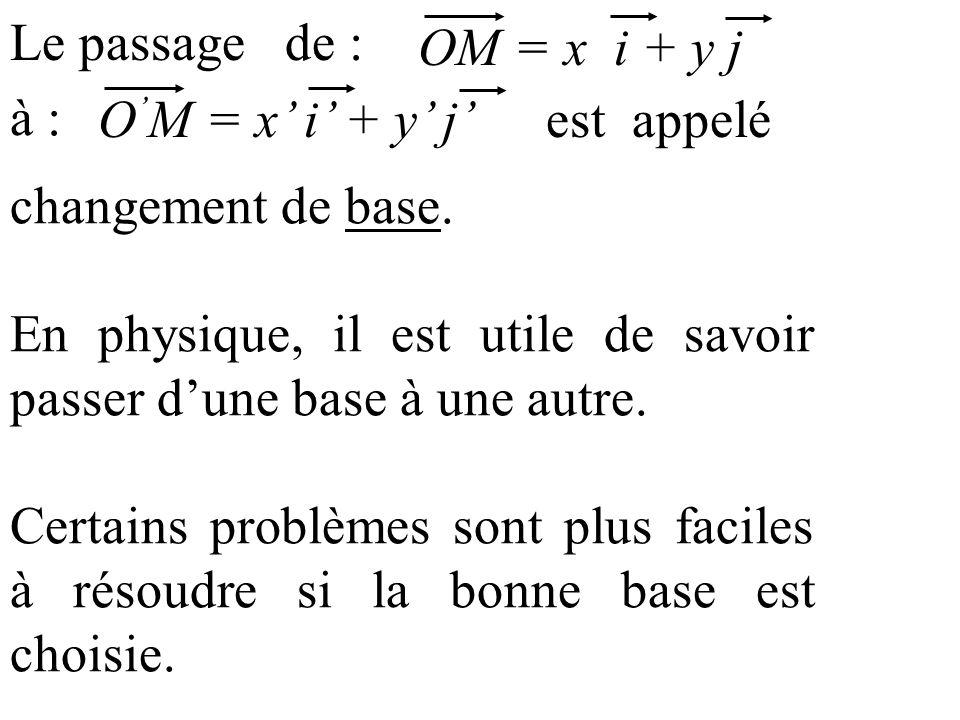 Le passage de : OM = x i + y j. à : O'M = x' i' + y' j' est appelé. changement de base.