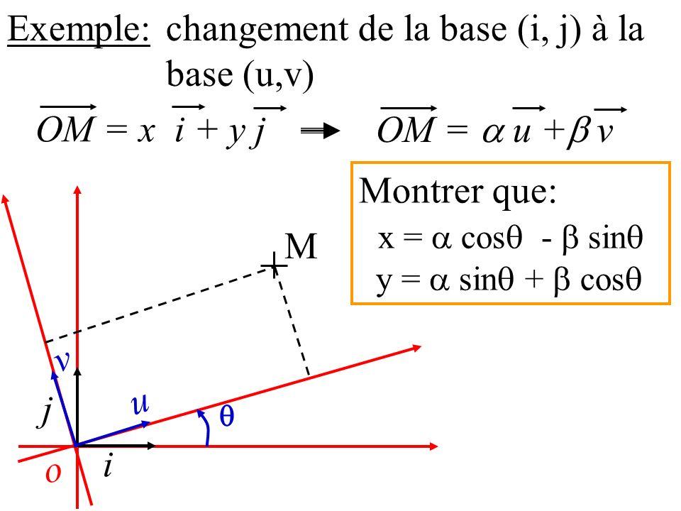 changement de la base (i, j) à la base (u,v)