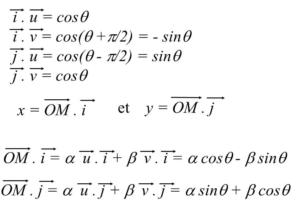i . u = cosq i . v = cos(q +p/2) = - sinq. j . u = cos(q - p/2) = sinq. j . v = cosq. et y = OM . j.