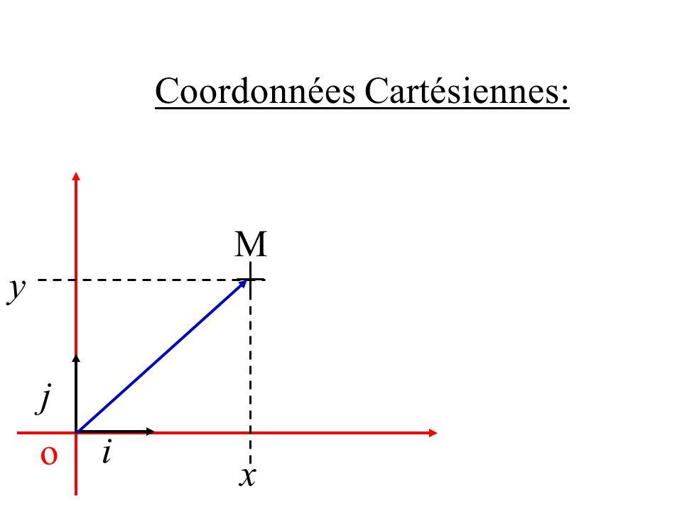 Coordonnées Cartésiennes: