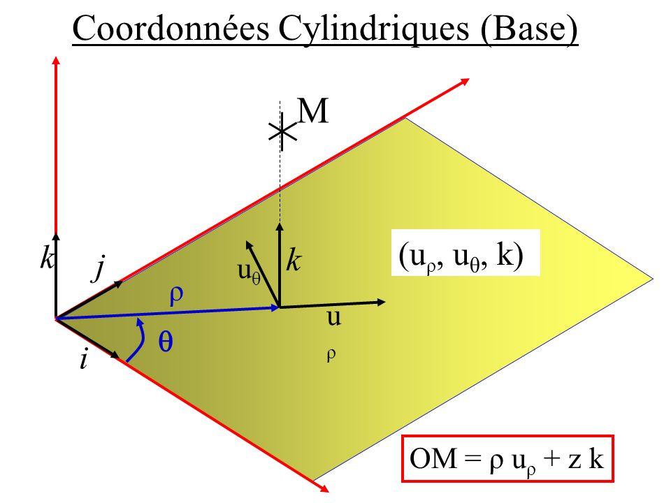 Coordonnées Cylindriques (Base)
