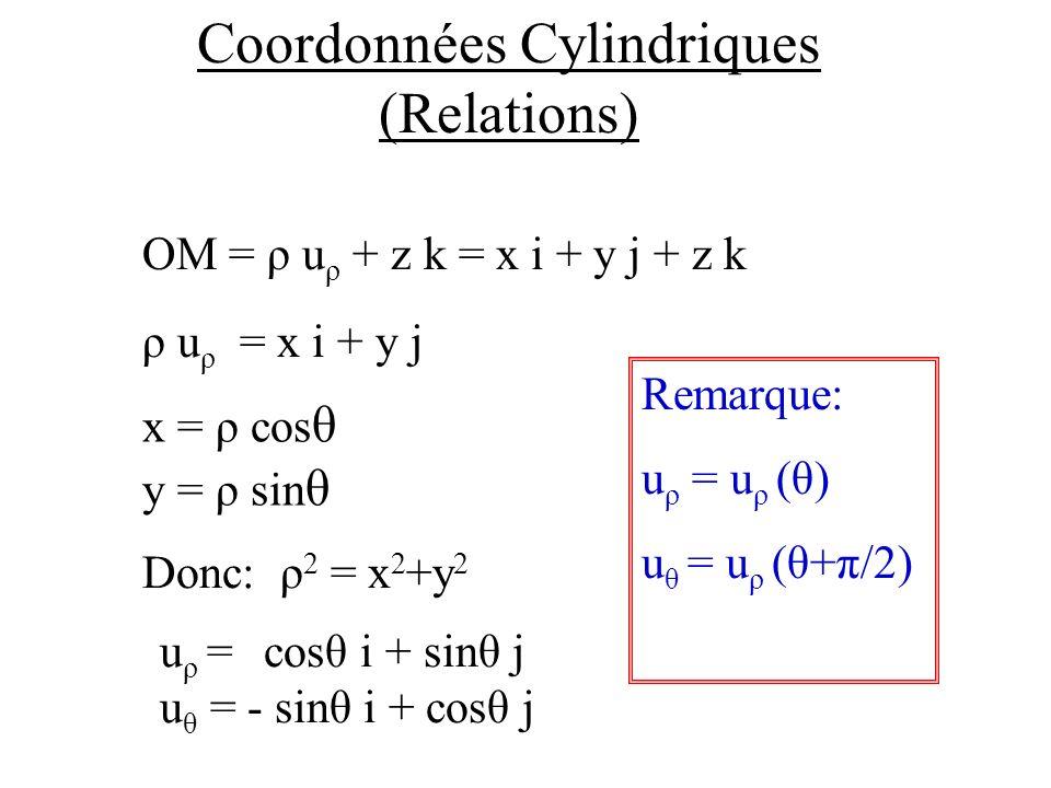 Coordonnées Cylindriques (Relations)