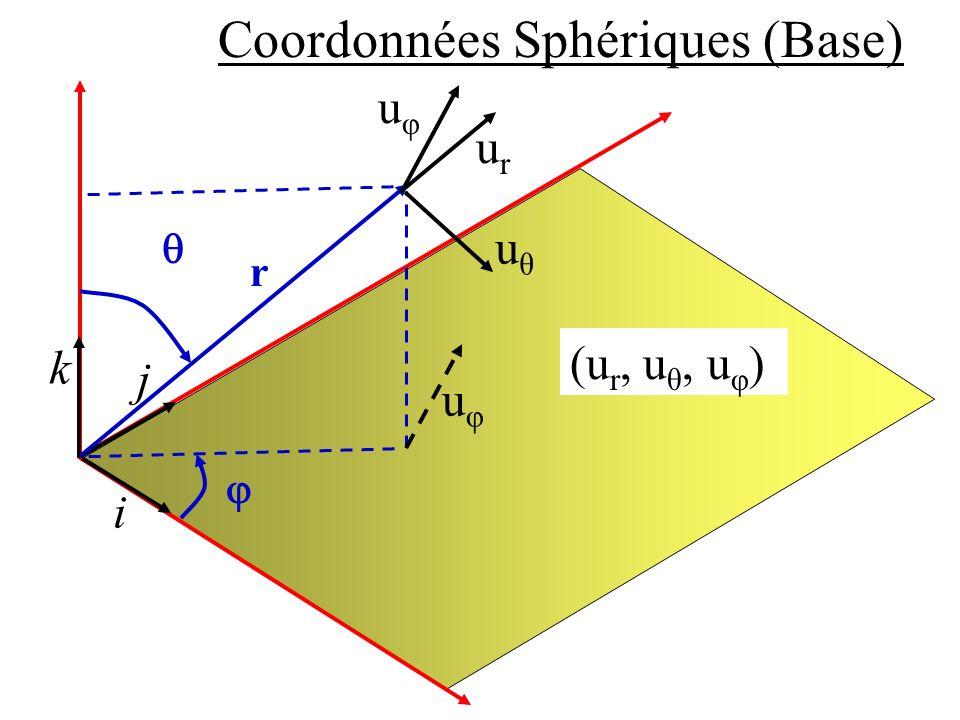 Coordonnées Sphériques (Base)