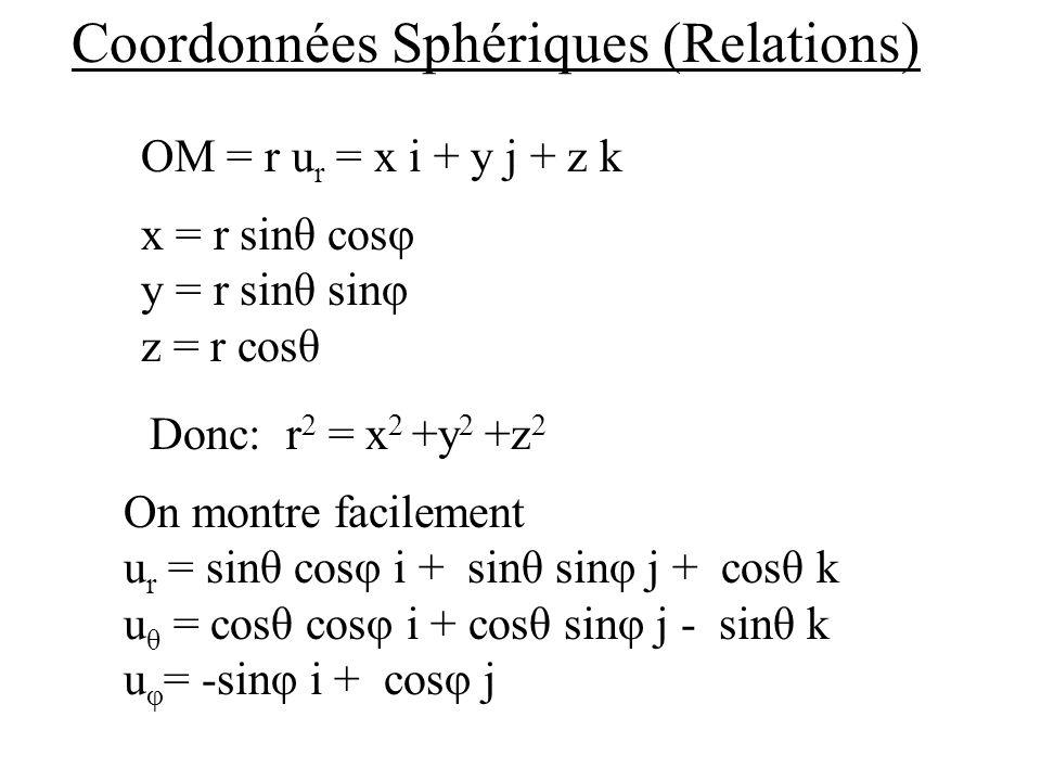 Coordonnées Sphériques (Relations)