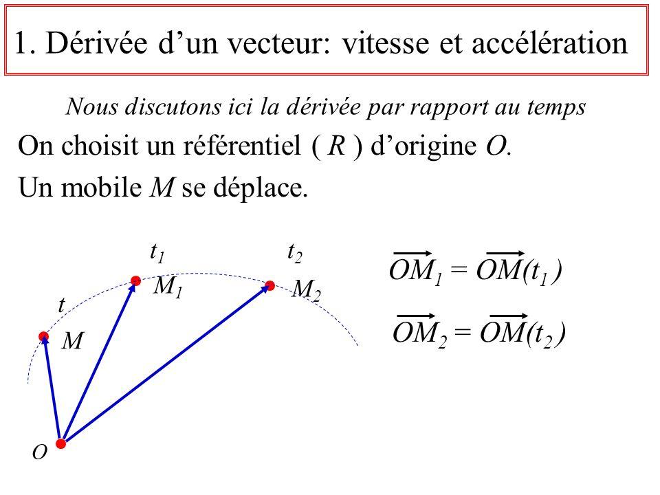 Nous discutons ici la dérivée par rapport au temps