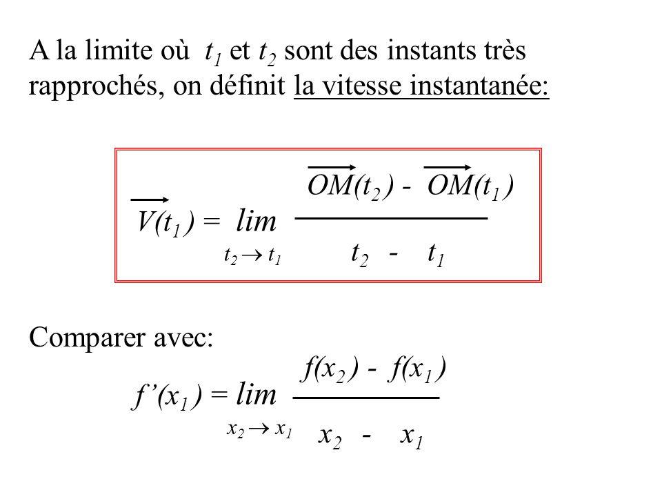A la limite où t1 et t2 sont des instants très rapprochés, on définit la vitesse instantanée: