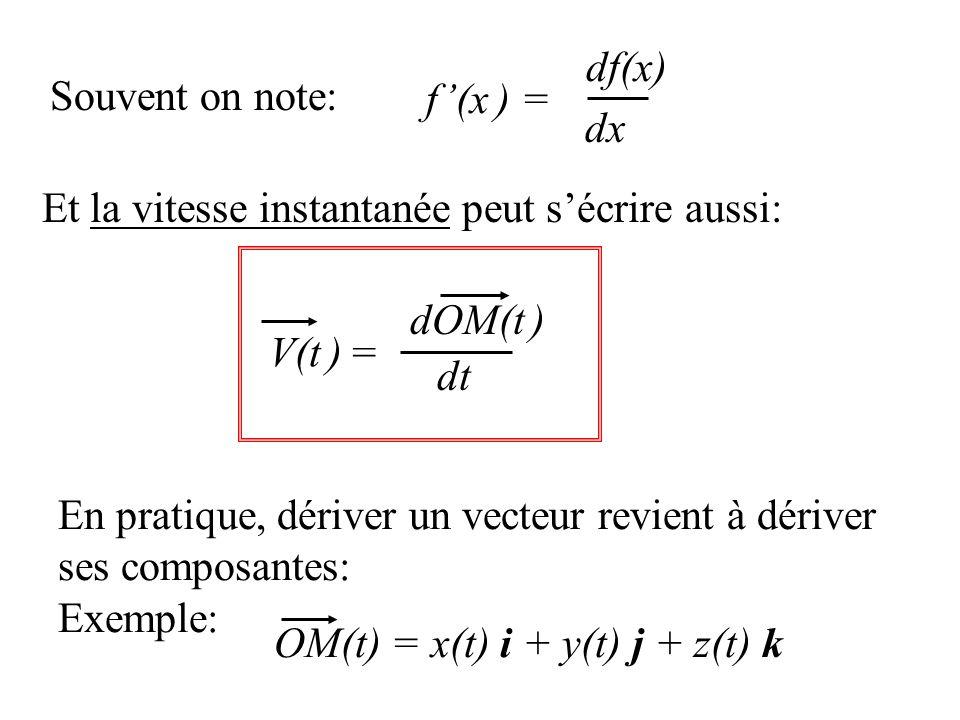 dx df(x) f'(x ) = Souvent on note: Et la vitesse instantanée peut s'écrire aussi: V(t ) = dt. dOM(t )