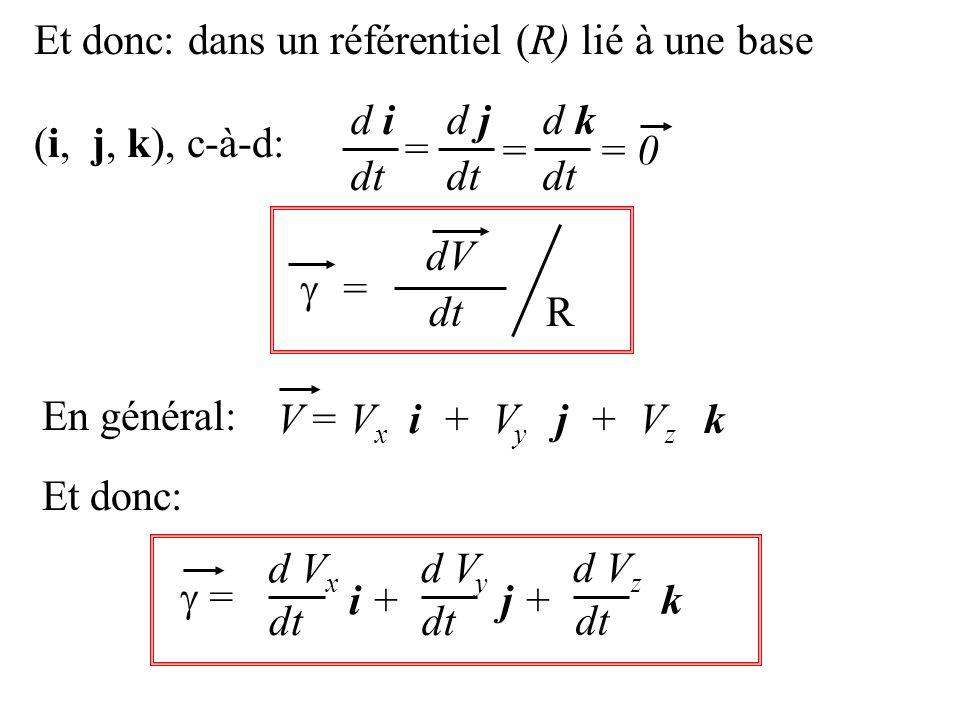 Et donc: dans un référentiel (R) lié à une base