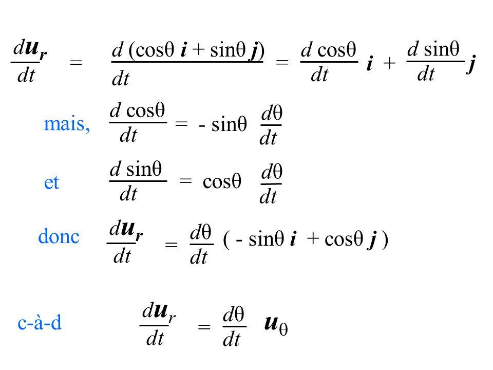 uq dt dur d (cosθ i + sinθ j) = dt = d cosθ dt d sinθ i + j mais,