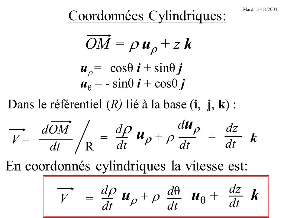 OM = r ur + z k ur ur uq + k Coordonnées Cylindriques:
