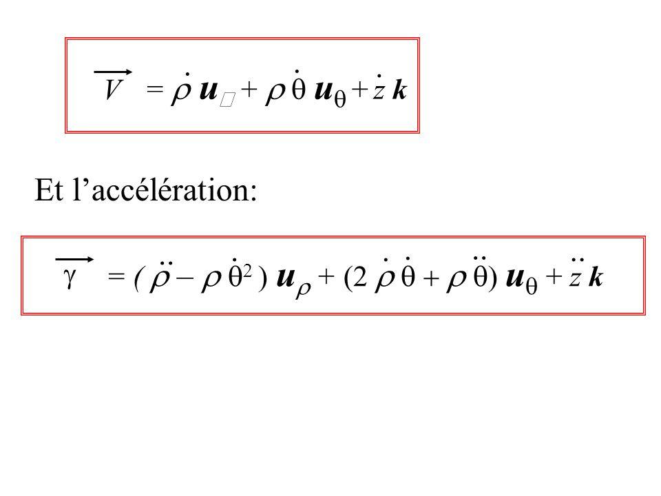 . Et l'accélération: . .. = r uρ + r q uq + z k V g