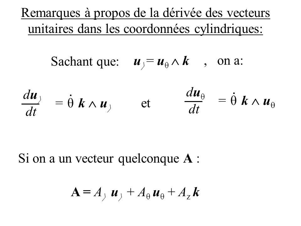 Remarques à propos de la dérivée des vecteurs unitaires dans les coordonnées cylindriques:
