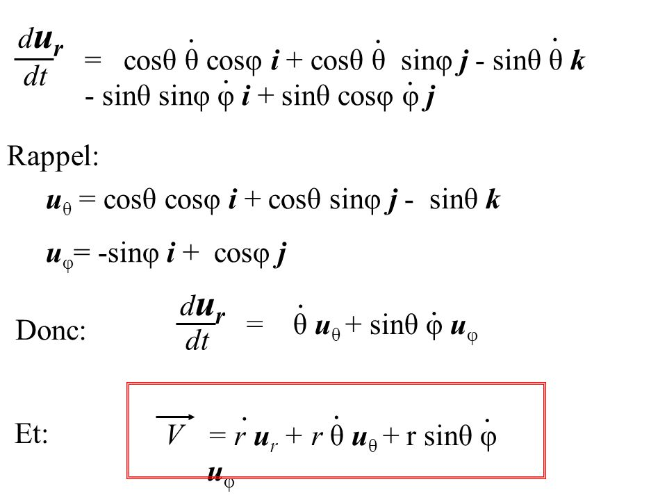 . . . dur = cosθ θ cosφ i + cosθ θ sinφ j - sinθ θ k dt
