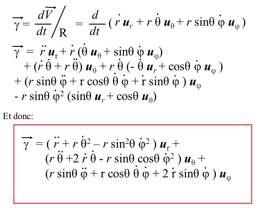 . . . r ur + r θ uθ + r sinθ φ uφ ) g = dt dV R = d (