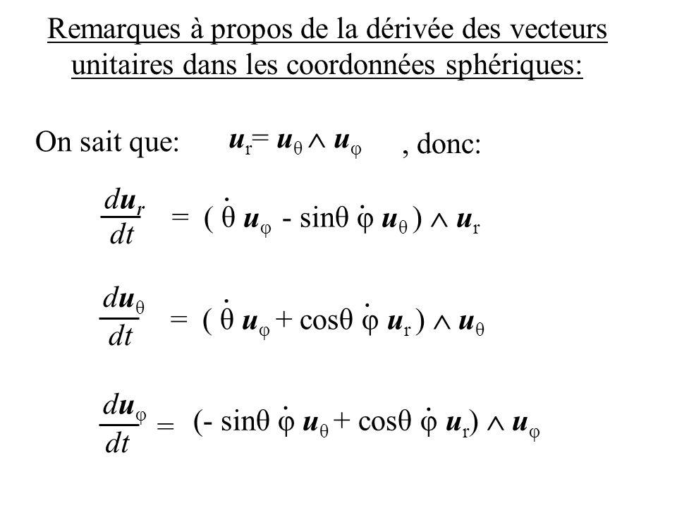 Remarques à propos de la dérivée des vecteurs unitaires dans les coordonnées sphériques: