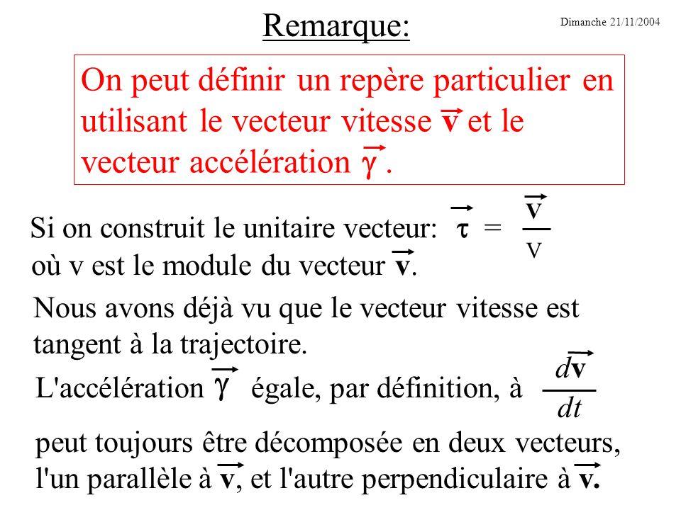 Remarque: Dimanche 21/11/2004. On peut définir un repère particulier en utilisant le vecteur vitesse v et le vecteur accélération g .