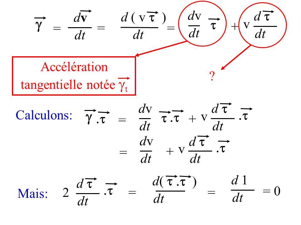 Accélération tangentielle notée gt