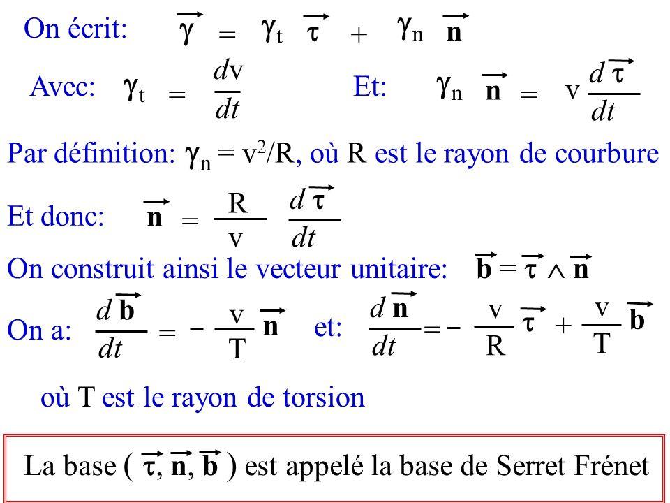 gn gt g gt gn On écrit: = t + n = dt dv Avec: Et: d t dt v n =