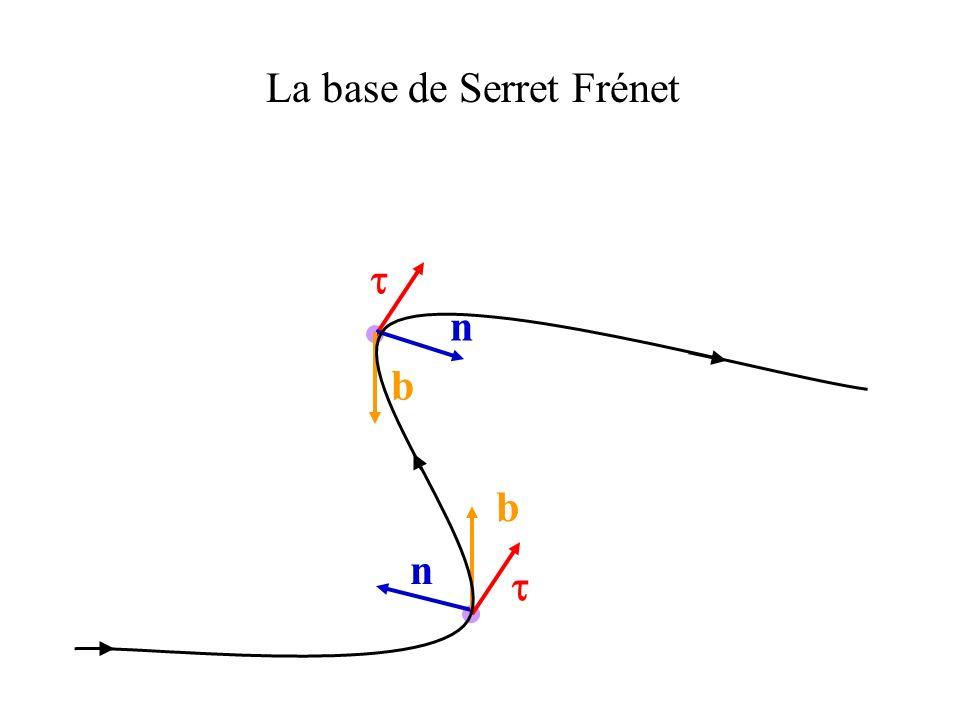 La base de Serret Frénet