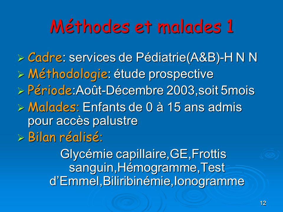 Méthodes et malades 1 Cadre: services de Pédiatrie(A&B)-H N N