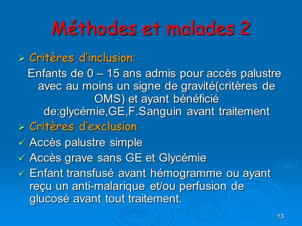 Méthodes et malades 2 Critères d'inclusion: