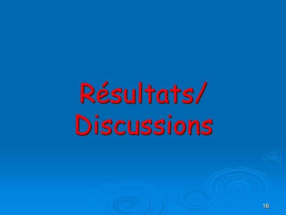 Résultats/ Discussions