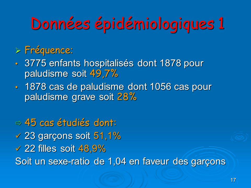 Données épidémiologiques 1