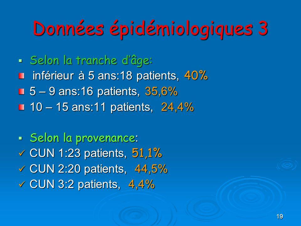 Données épidémiologiques 3