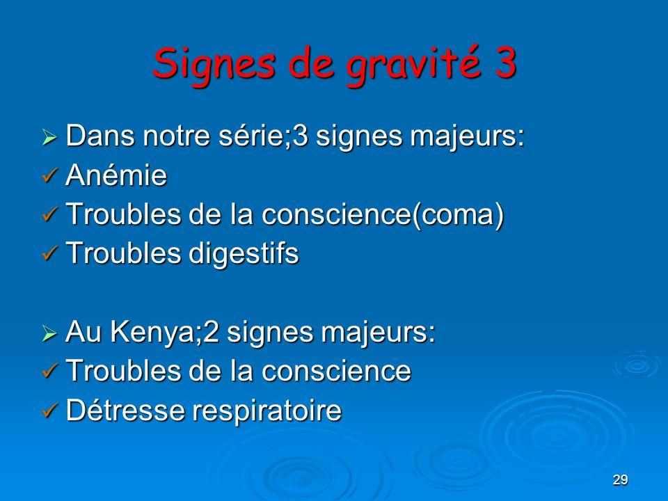 Signes de gravité 3 Dans notre série;3 signes majeurs: Anémie