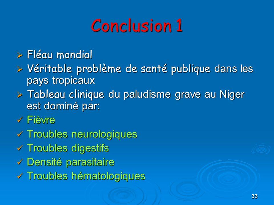 Conclusion 1 Fléau mondial