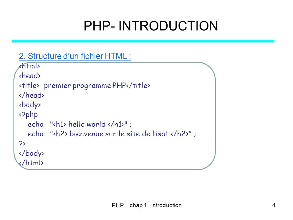 PHP- INTRODUCTION 2. Structure d'un fichier HTML : <html>