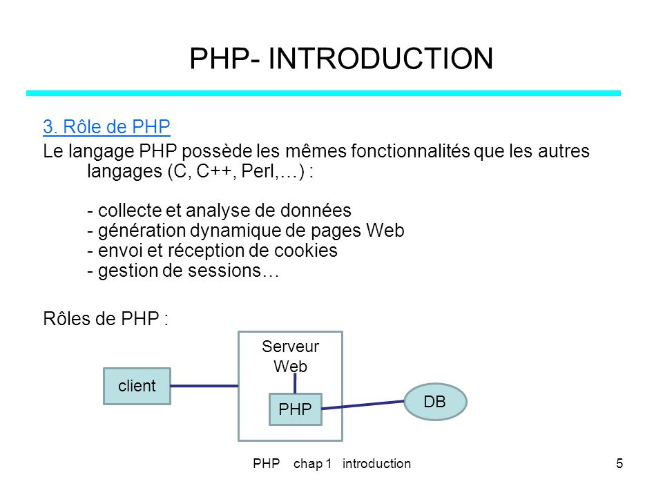 PHP- INTRODUCTION 3. Rôle de PHP