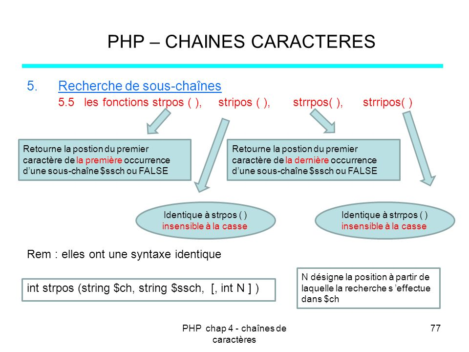 PHP – CHAINES CARACTERES