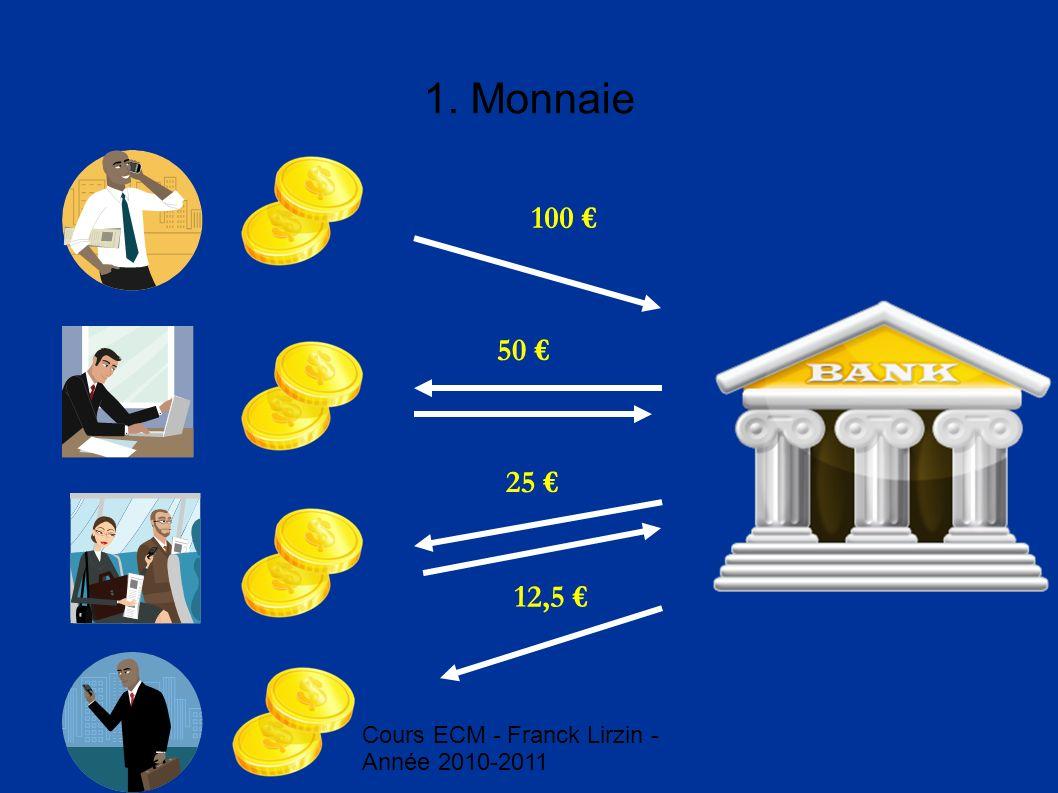 1. Monnaie 100 € 50 € 25 € 12,5 € Cours ECM - Franck Lirzin - Année 2010-2011
