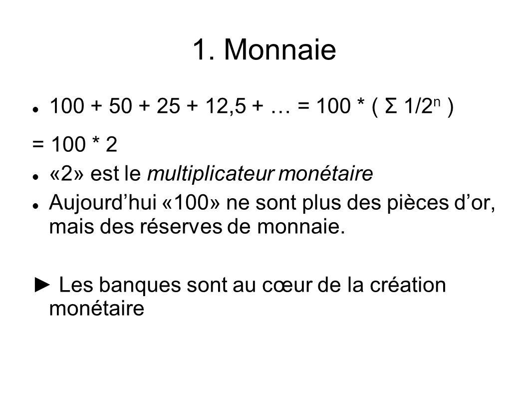 1. Monnaie 100 + 50 + 25 + 12,5 + … = 100 * ( Σ 1/2n ) = 100 * 2