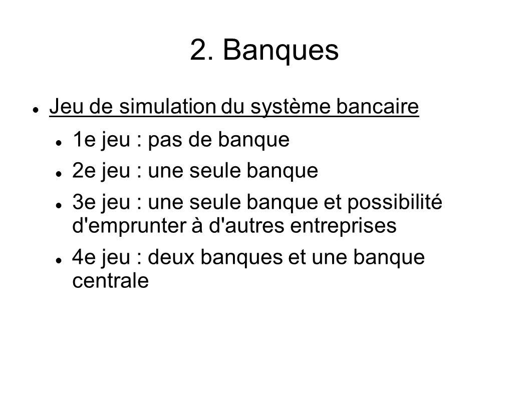 2. Banques Jeu de simulation du système bancaire
