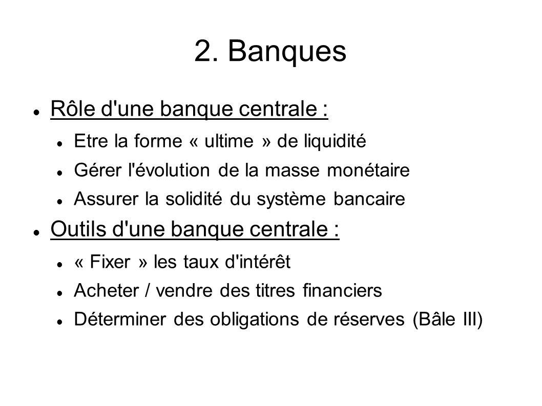 2. Banques Rôle d une banque centrale : Outils d une banque centrale :