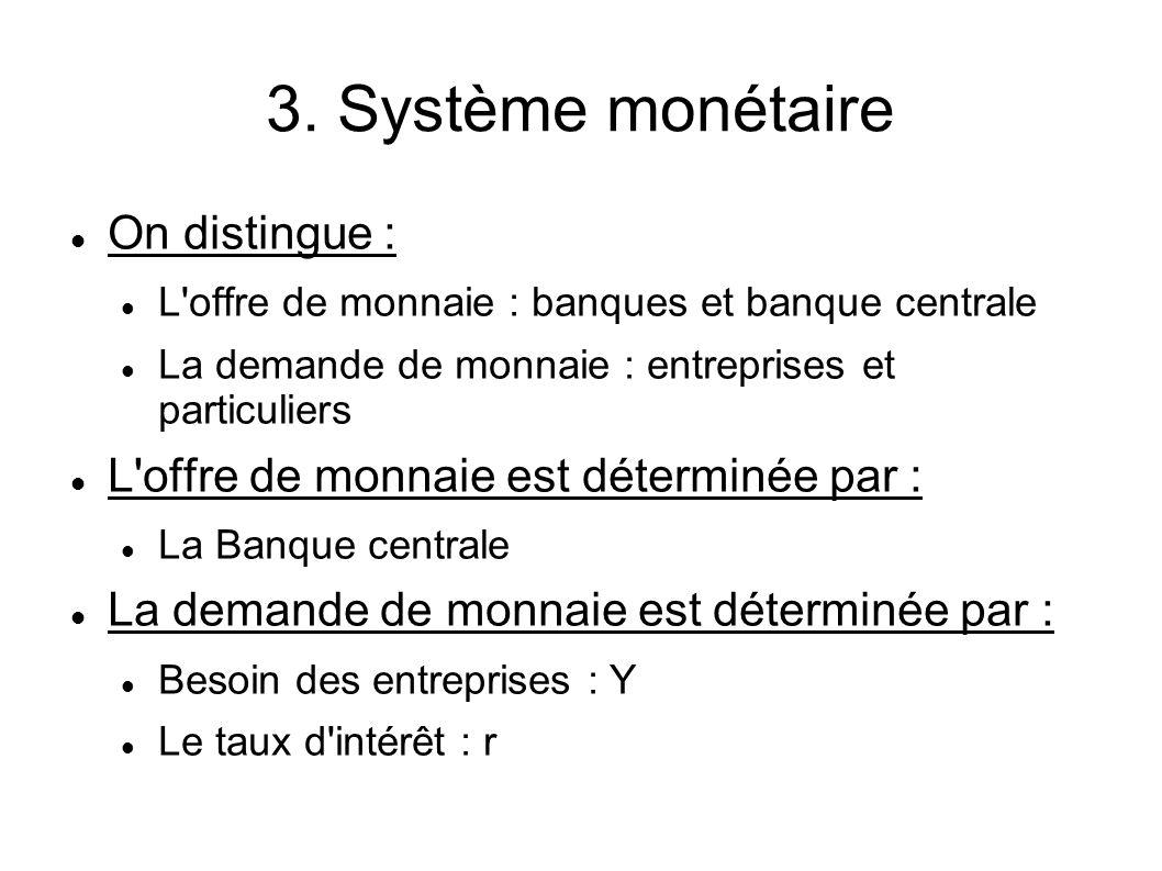 3. Système monétaire On distingue :