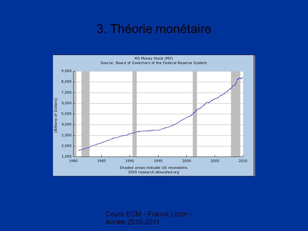 3. Théorie monétaire Cours ECM - Franck Lirzin - Année 2010-2011
