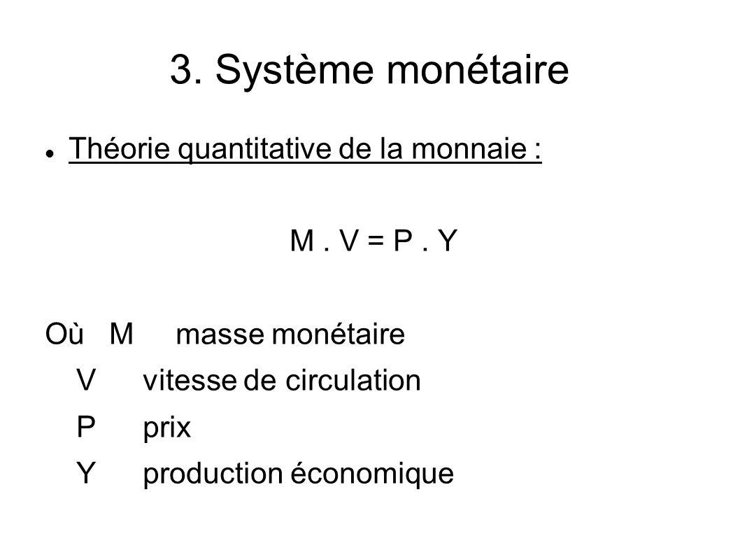 3. Système monétaire Théorie quantitative de la monnaie :